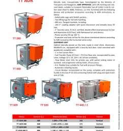 tt adr transportable tank 1 1 pages [ 1000 x 1414 Pixel ]