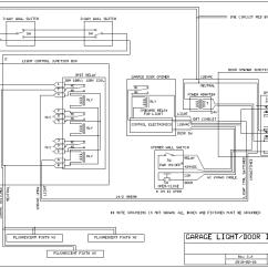 1998 Ez Go Golf Cart Wiring Diagram 12 Lead Electric Motor Garage Door Eye Diagram. Garage. Free Diagrams – Readingrat.net