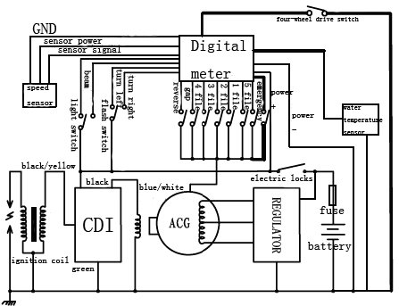 125cc quad bike wiring diagram the structure of human ear js400 atv digital meters motorcycle parts - buy parts,digital meters,atv meter ...