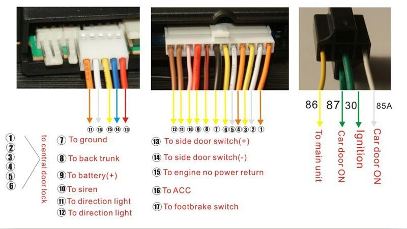 Diagrams# Alarm Wiring Diagram – Wire Diagram For Alarm Wire