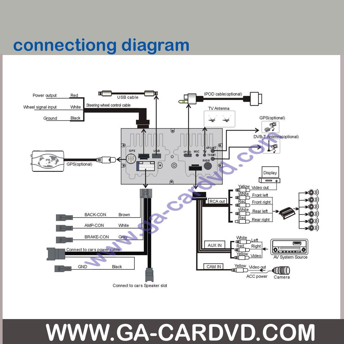 honda civic cd player wiring diagram hayman reese trailer brake controller in dash dvd get free image
