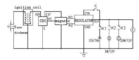 ZJ125 motorcycle regulator rectifier-in Decals & Stickers