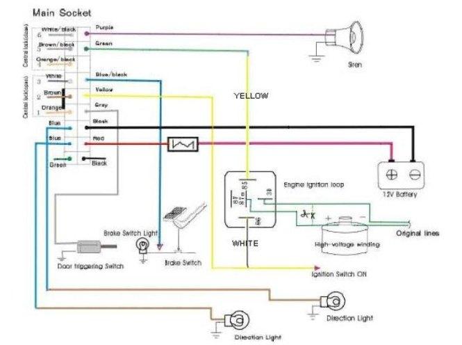 Wiring diagram alarm avanza love wiring diagram ideas wiring diagram xenia travelwork info asfbconference2016 Gallery