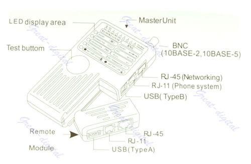 J34 Free Shipping Remote RJ11 RJ45 USB BNC LAN Network