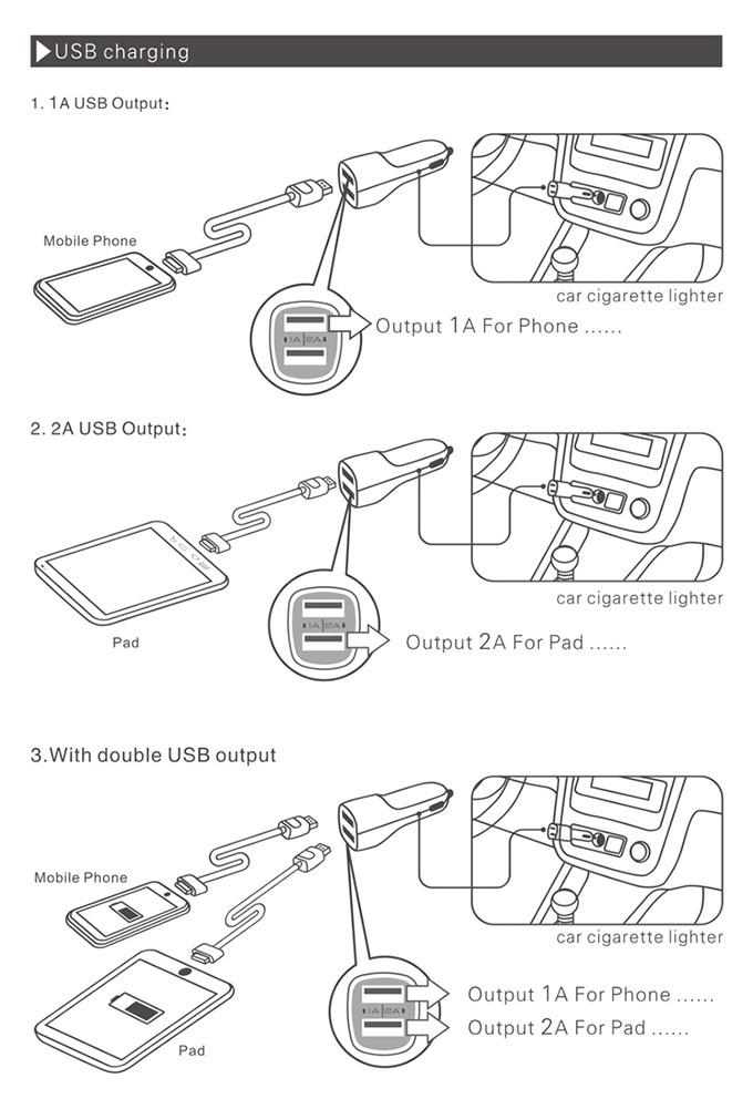 Dual USB Port 5V-2.1A /1A Car Charger, Smart Fuse Circuit