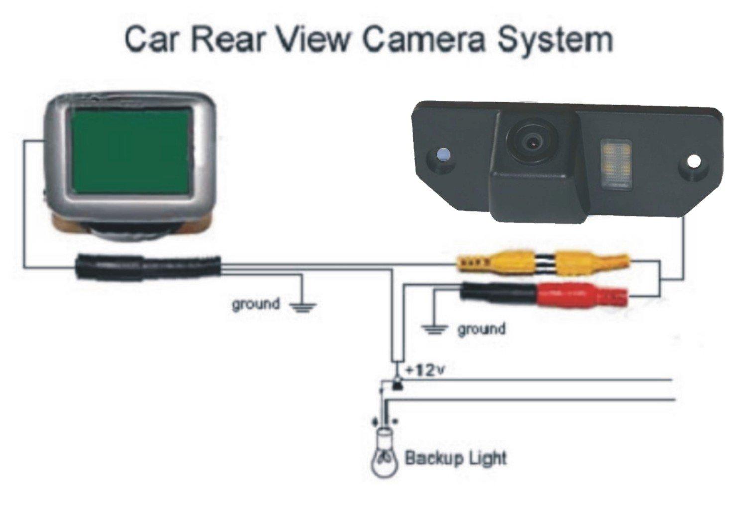 reversing camera wiring diagram car deck for aftermarket backup relay