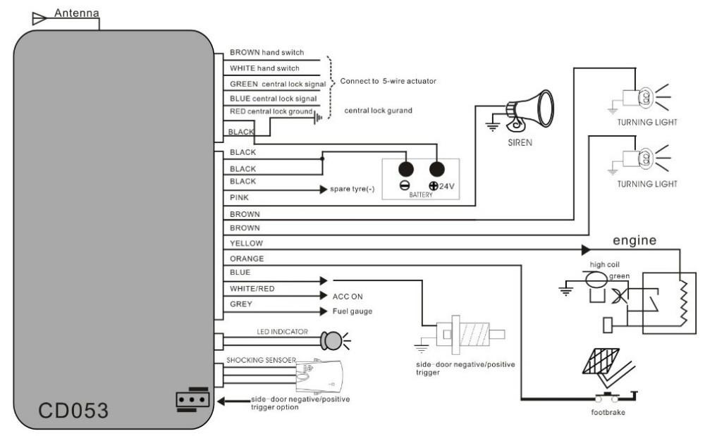 Generous Bulldog Car Wiring Diagrams Thick Dimarzio Humbucker Wiring Regular Dimarzio Wiring Colors Bulldog Remote Vehicle Starter System Old Rev Search BrownGuitar Tone Wiring Code Alarm Wiring Diagrams Class B Fire Alarm Wiring Diagram ..