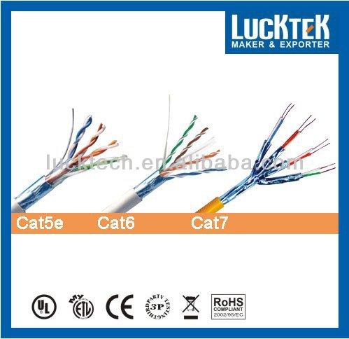 Similiar Cat6 Wiring Diagram Keywords – Readingrat Net