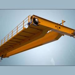 Overhead Crane Electrical Wiring Diagram 2000 Ford Explorer Door Bridge Cranes Schematic Library Warehouse Used