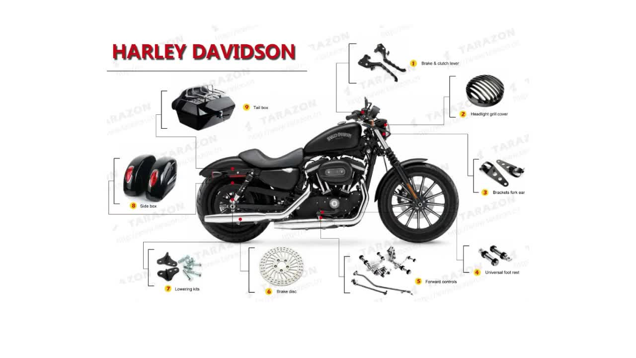 Harley Davidson Brakes Diagram Auto Electrical Wiring American Standard Urinal Related With