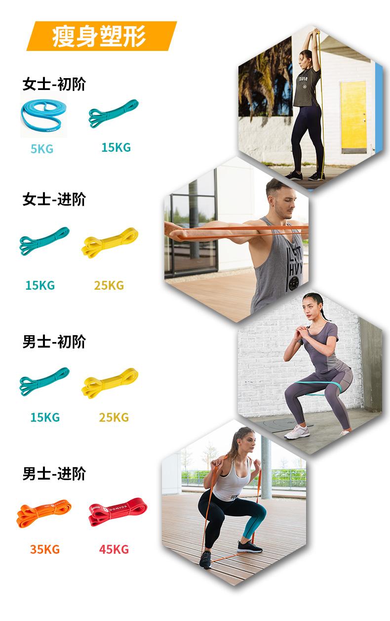 迪卡儂 彈力帶女健身瑜伽練肩膀翹臀訓練背部輔助拉力帶阻力帶CRO
