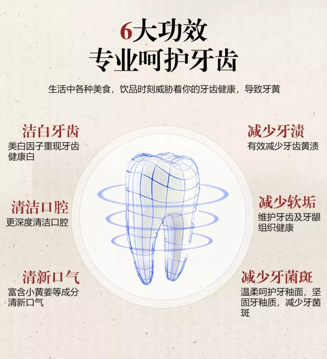 原始點小黃姜生薑牙膏改善牙周紅腫疼痛牙齦出血萎束口腔牙齒鬆動