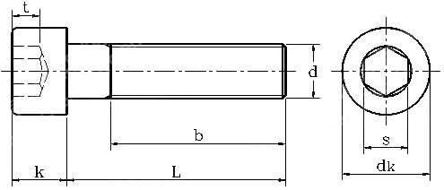 DIN934-1