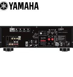 yamaha yamaha rx v383 home theater 5 1 digital av amplifier radio wireless bluetooth usb [ 1000 x 1000 Pixel ]