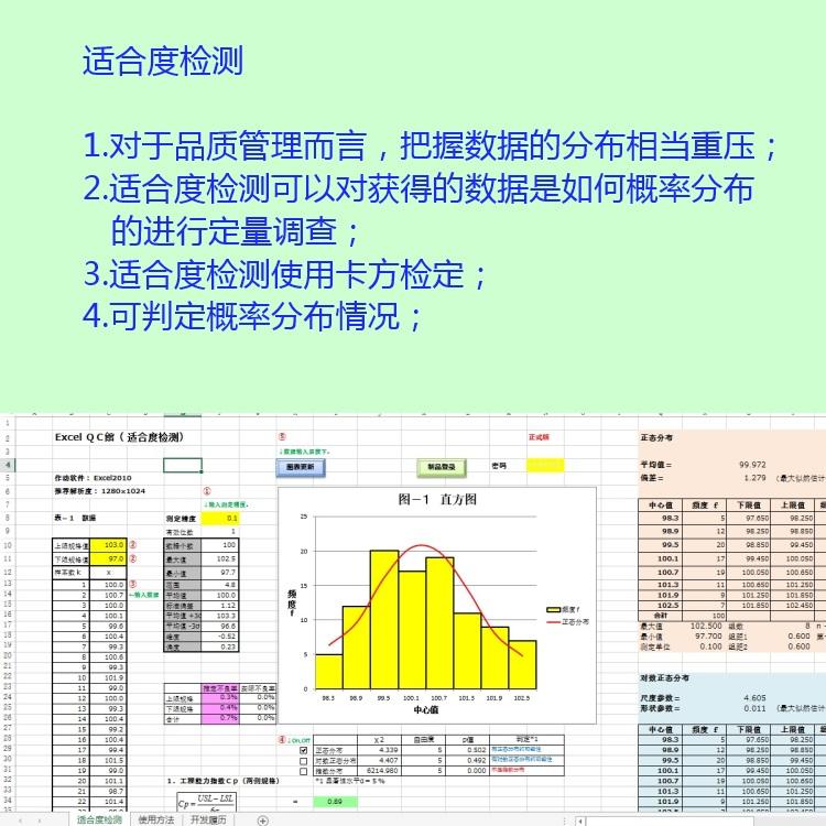 Excel QC SPC品管分析軟體管制圖柏拉圖直方圖等繪圖14大工具
