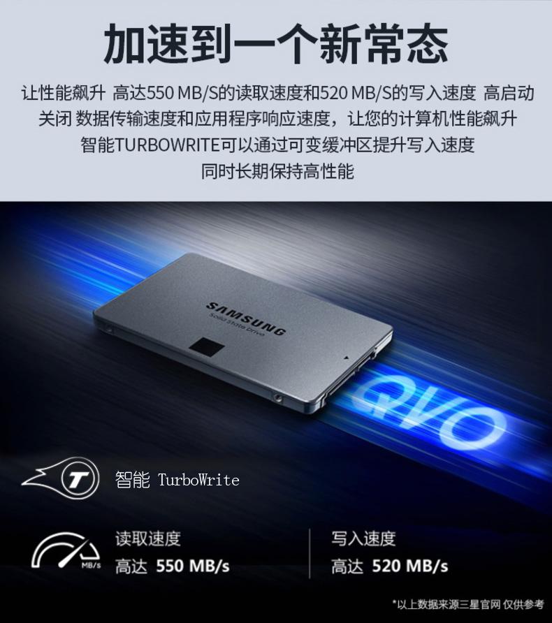 送U盤三星870QVO1TB固態硬碟1t筆記本臺式一體主機伺服器PS4電腦SSD固態儲存正品SATA3硬wintogo固定體盤1tb