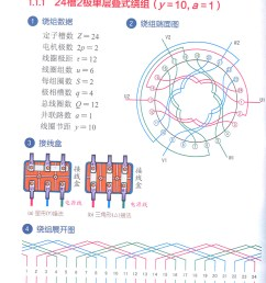 genuine stock motor winding full color atlas inlay wiring wiring diagram confucius motor winding repair and  [ 790 x 1271 Pixel ]