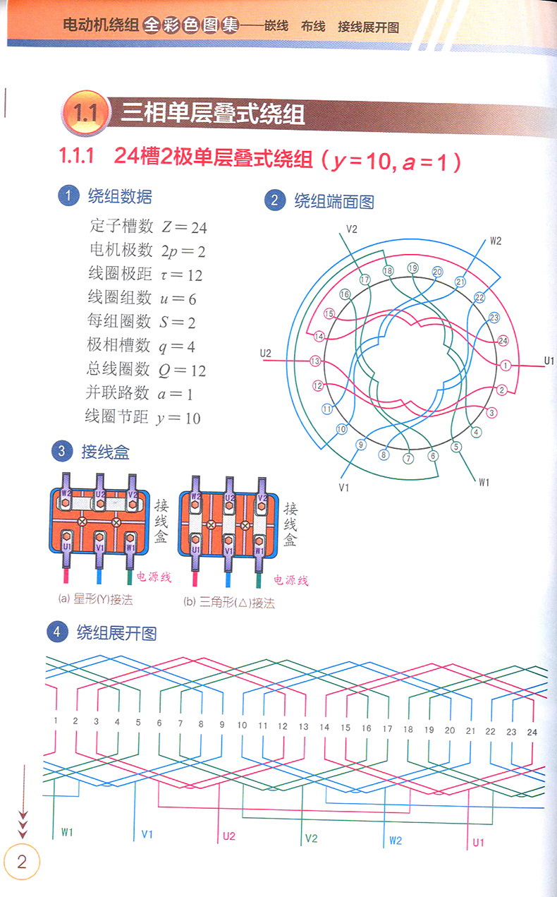 hight resolution of genuine stock motor winding full color atlas inlay wiring wiring diagram confucius motor winding repair and