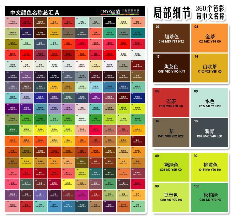 中文色彩名稱海報/色彩搭配寶典/C卡中式傳統色卡/中式色卡