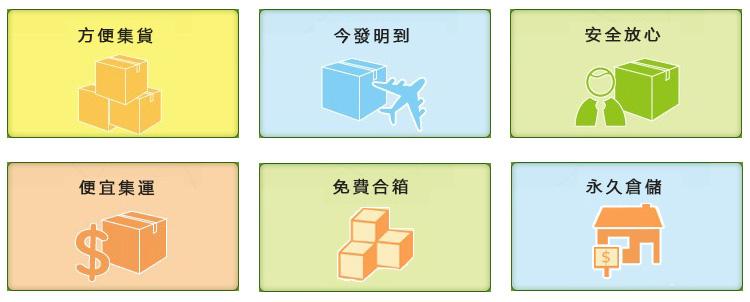 臺灣專線集運淘寶集貨分寄保健品茶葉西馬新加坡專線