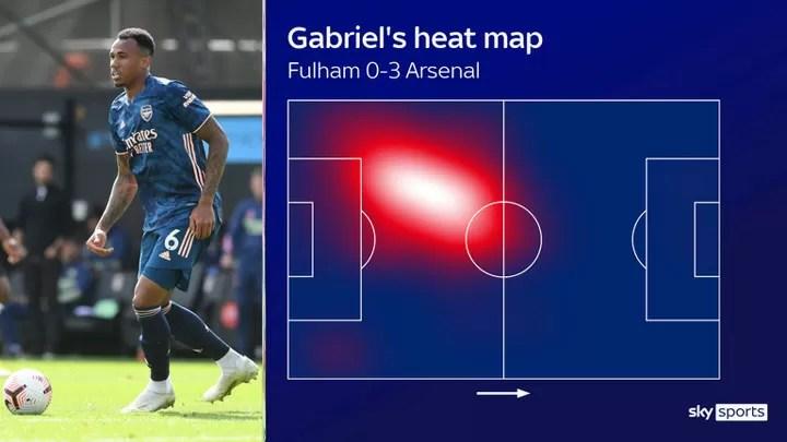 Gabriel's Arsenal debut: Brazilian defender impresses against Fulham 4