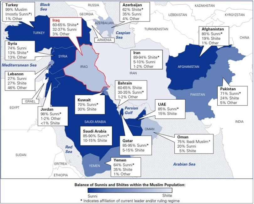 Η κατανομή των Σουνιτών και Σιιτών ανά χώρα της Μ. Ανατολής