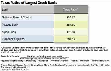 ΓΡΑΦΗΜΑ - πίνακες, ελληνικές τράπεζες