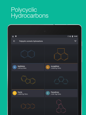Android Periodic Table 2017 Screen 14