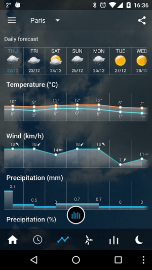 Android Transparent clock weather Pro Screen 8