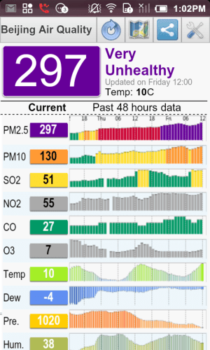 Android Air Quality: Real time AQI Screen 5