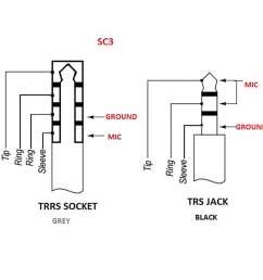3 5mm 3 ring wiring wiring diagram home 3 3 5mm ring wiring [ 1600 x 1600 Pixel ]