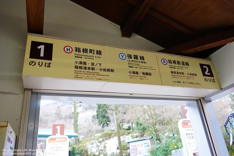 【日本】必訪景點箱根神社 水中鳥居好美 ♥ 搭箱根登山巴士離開 - 高妹。Simple Life Wonderland