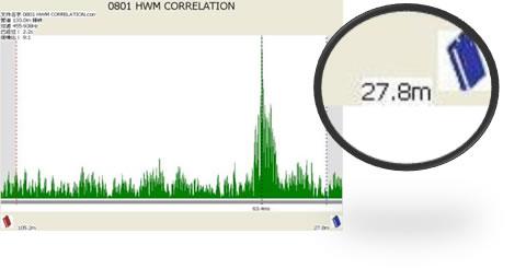 旭儀,HWM,相關儀漏水定位