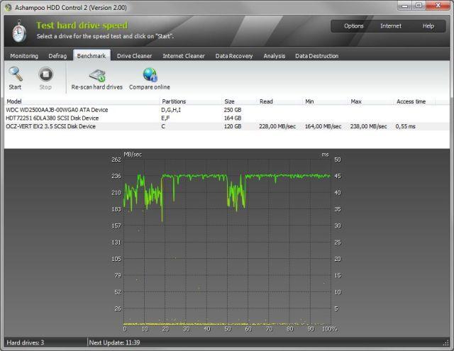 https://i0.wp.com/img.ashampoo.com/ashampoo.com_images/img/1/products/0165/en/screenshots/scr_ashampoo_hdd_control_2_en_benchmark.jpg?resize=640%2C495&ssl=1