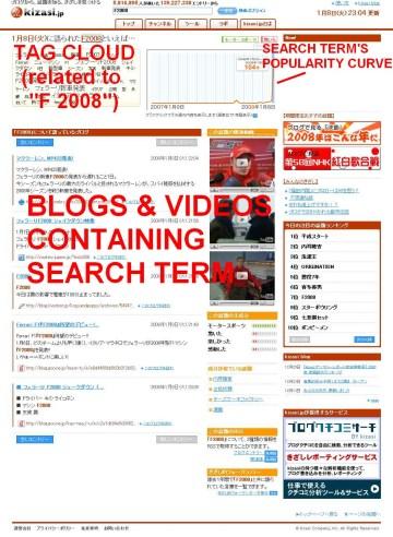 kizasi result page