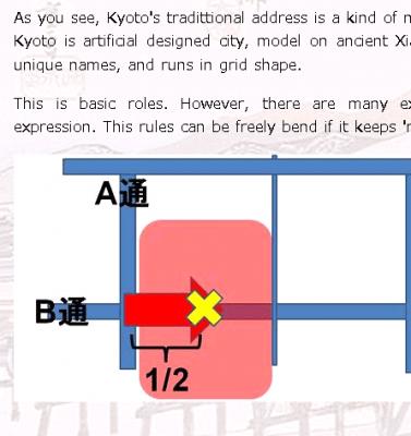 geodosu-kyoto-diagram-screenshot