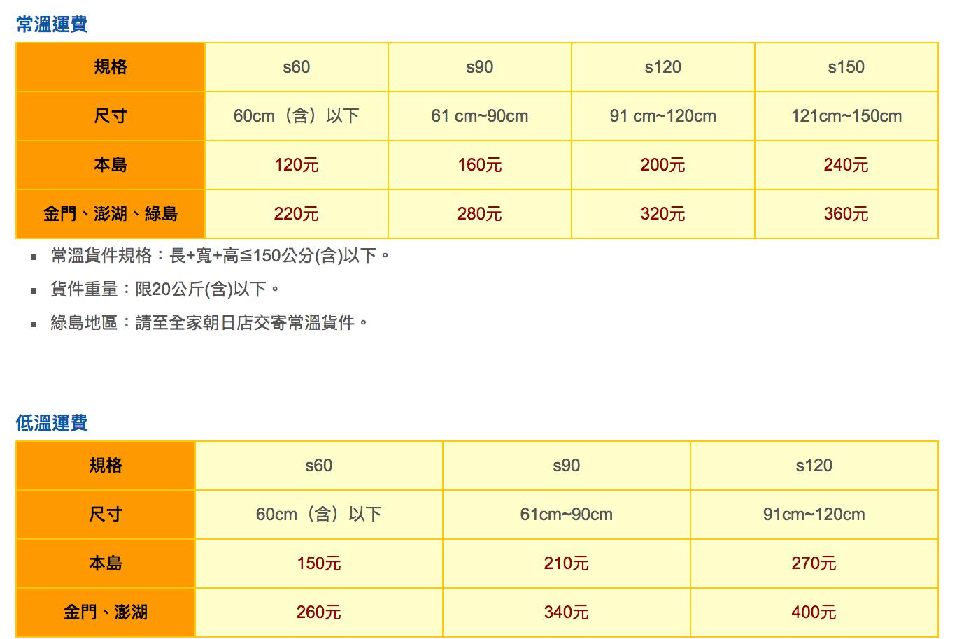 宅配通運費表電商tony陳