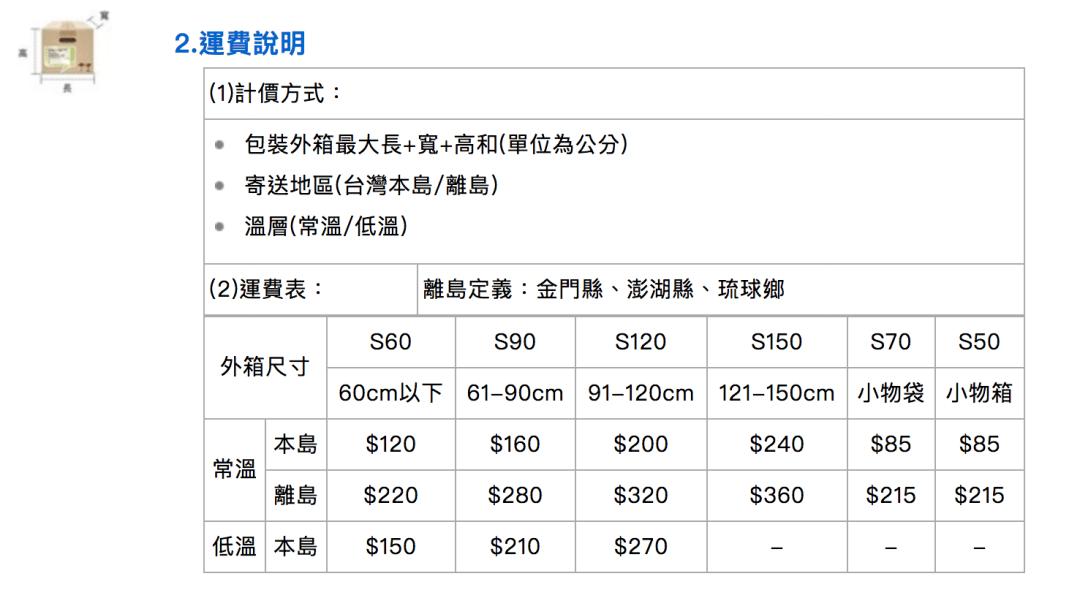 新竹物流運費表電商tony陳