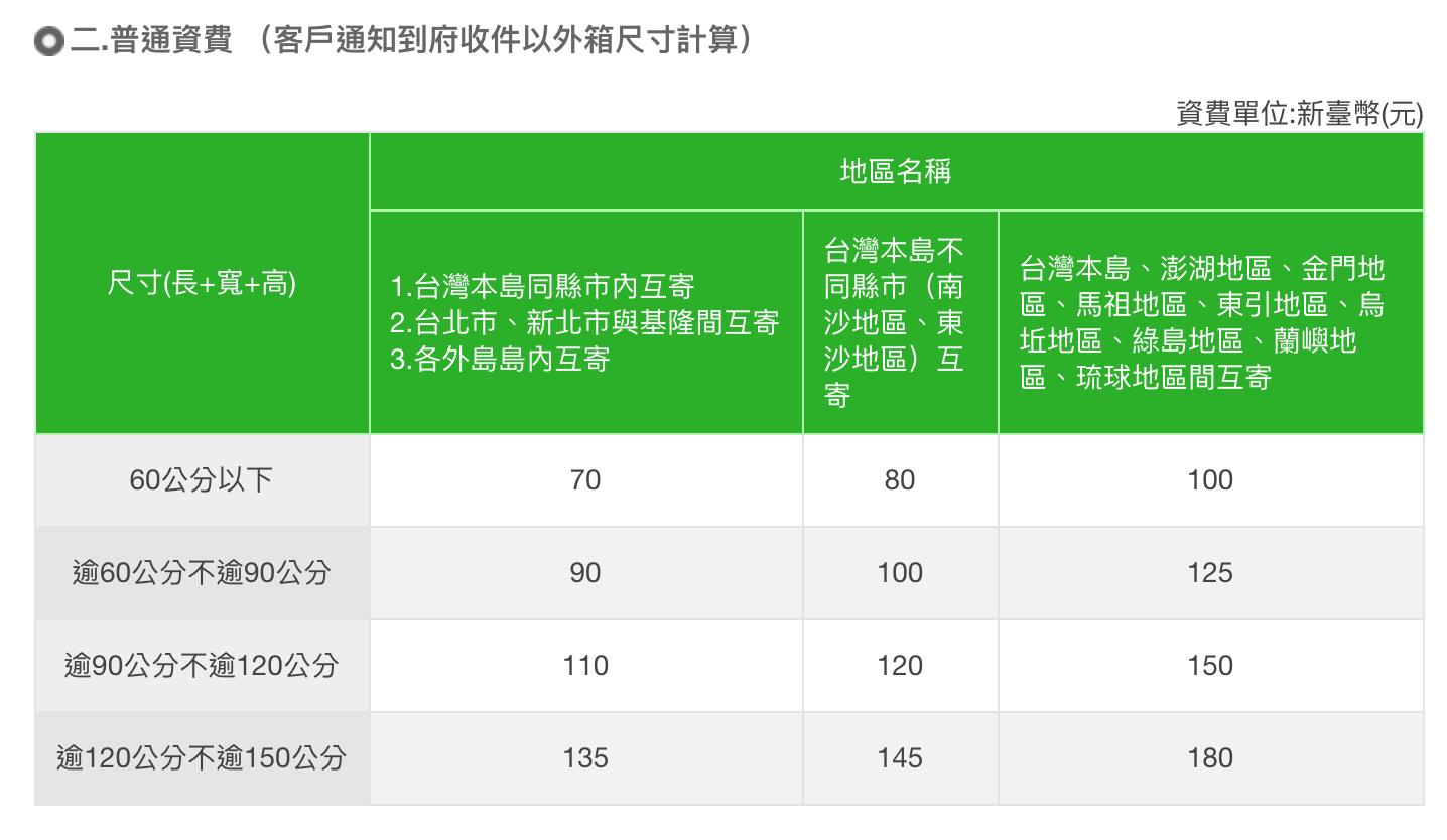 電商Tony陳電商物流郵局中華郵政運費表