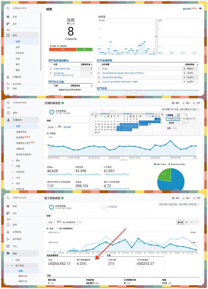 電商數據分析