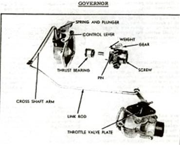 Wiring Diagram Allis Chalmers 712 Bush Hog Wiring Diagram