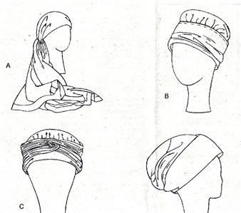 Chemo Hat Pattern Sewing