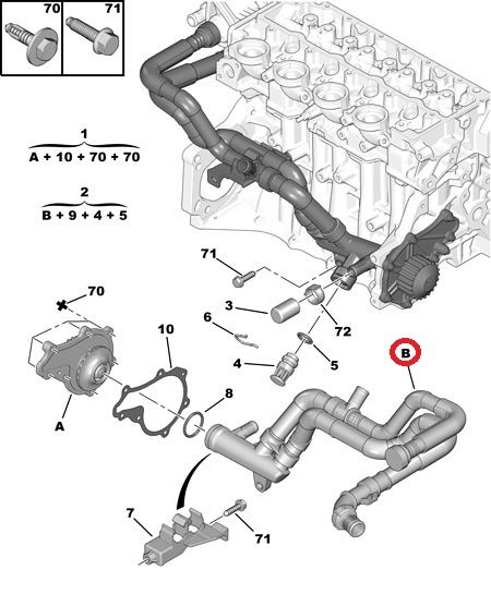 Fiesta V phase 2 1.4 tdci fuite liquide de refroidissement
