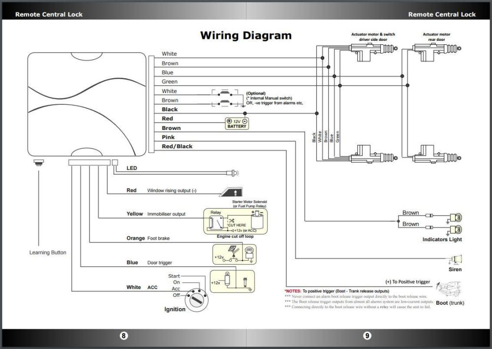 medium resolution of operation instructions wiring diagram central locking kit remote keyless