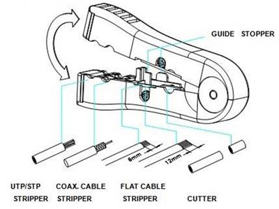 Cat 6a Connectors, Cat, Free Engine Image For User Manual
