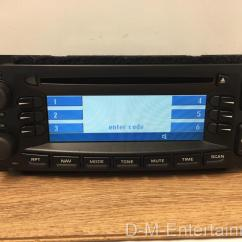 Head Unit Oem Grand New Veloz Harga All Alphard 3.5 Q Chrysler Voyager Rb3 Sat Navigation Player Stereo