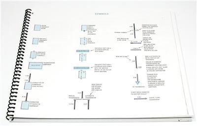 1981 MERCEDES W 123 280 E 280 CE PAPER ELECTRICAL