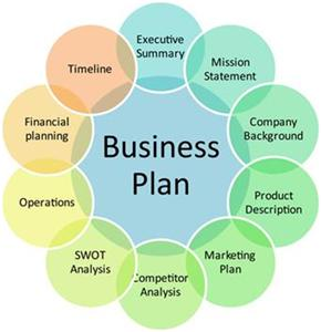 Fitness product business plan