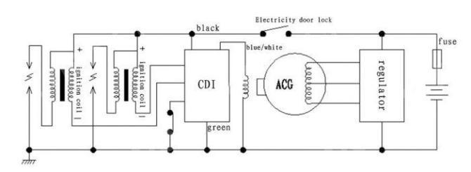 2004 yamaha virago 250 wiring diagram full hd version wiring