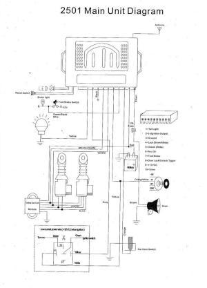 Car Alarm Remote & Full Set Central Locking Kit 4 Doors | eBay